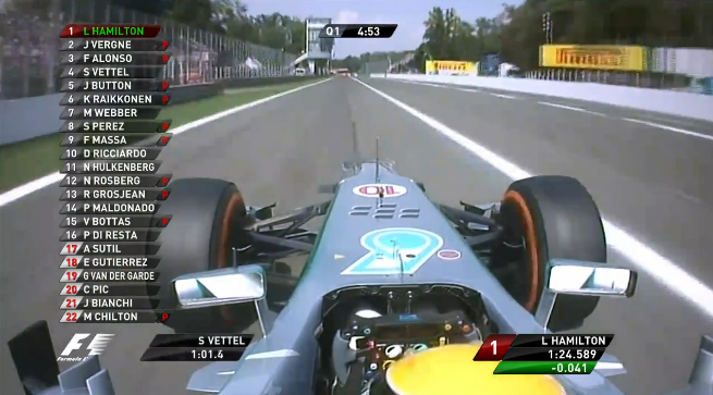 Italian Gp Qualifying Highlights Formula One Art Genius